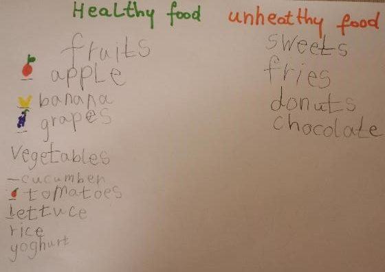 Year 1 Science- Healthy Eating